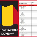 Noi țări pe lista roșie