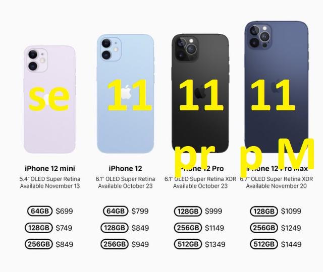 iPhone 12'nin Şimdiki Karşılığı: Hangi iPhone ?