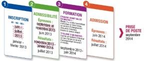 education-nationale_devenir-enseignant_2013