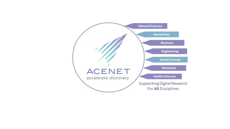 ACENET is offering specific training and support geared towards humanities and social sciences researchers.