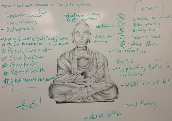A whiteboard with a Buddha image and notes written in green marker.