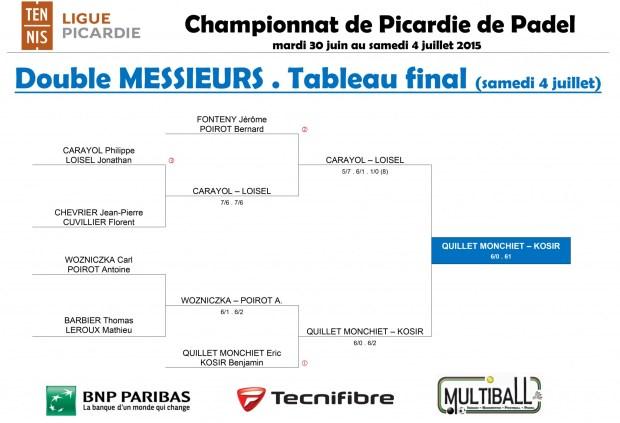 Championnat de Picardie de Padel 2015 - résultats phases finales-1