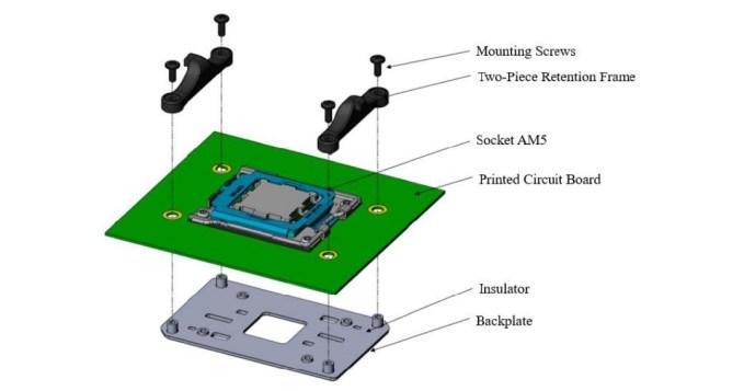 AMD-AM4-Socket-2
