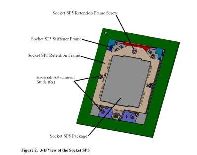AMD-EPYC-Genoa-Leak-3