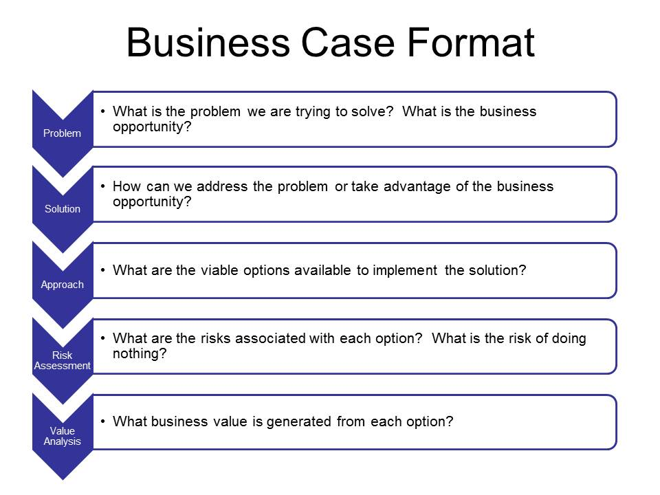 Case Summary Template 8 creative ways to use case studies to grow – Case Summary Template