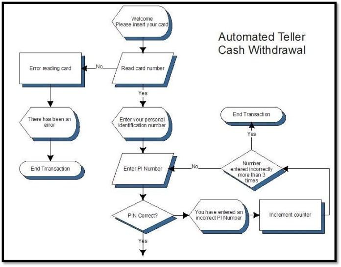 - 2 1 - Advanced ATM Penetration Testing Methods