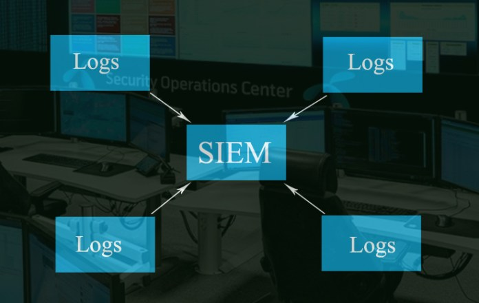 SIEM better visibility for analyst  - SIEMGBHackers - SIEM better visibility for analyst to handle an incident with event id