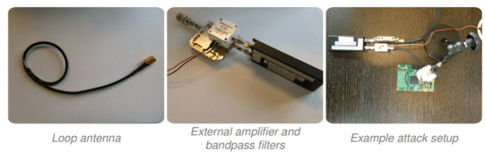 AES-256 keys can be sniffed within Seconds using €200 Hardware kit