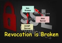 SSL/TLS Certificate Revocation is Broken