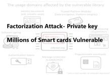 Factorization Attack