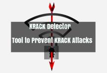 KRACK Attack