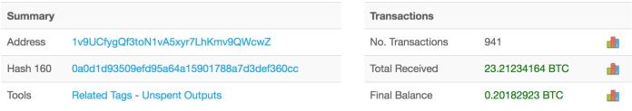 "- cryptoshuffler bitcoin stats 1 - cryptocurrency wallets Hacked by ""CryptoShuffler"" Trojan Stole $1,40,000"