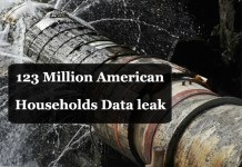 American Data leaked