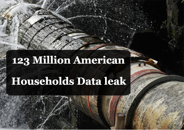 American Data leaked  - American Data leaked1 - 123 Million American Households Sensitive Data Leaked Online