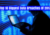 Top 10 Biggest Data Breaches