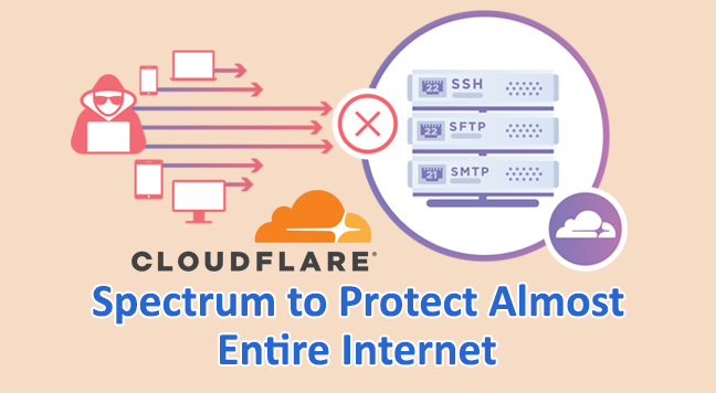 Spectrum  - Spectrum - Cloudflare Launches Spectrum to Protect Almost Entire Internet