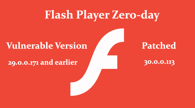 Adobe Flash Zero-day  - Adobe Flash Zero day - Adobe Flash Zero-day – Exploited in Wild by Attackers