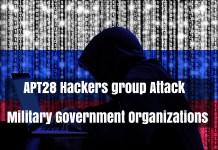 APT28 hacking group