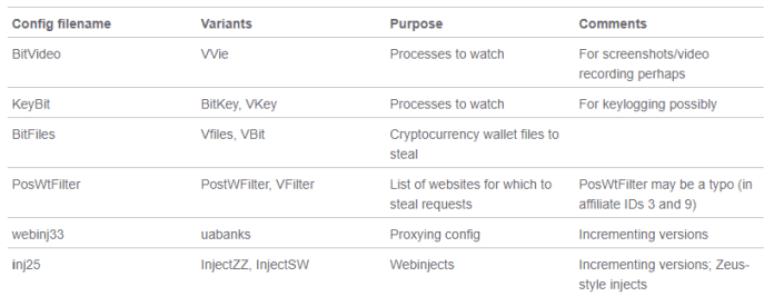 - commands - DanaBot Malware Attack in Various Countries with Remote Access Futures