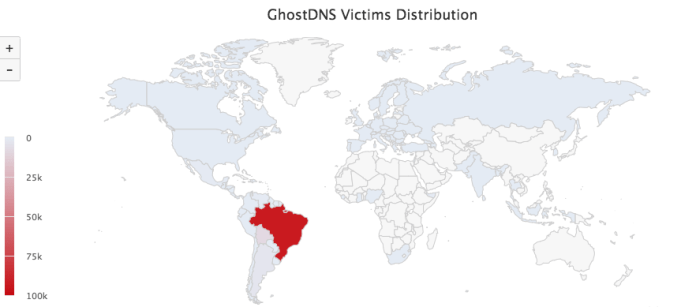 GhostDNS  - victims - Hackers Hijacked 100,000+ Routers and Redirect Users To Malicious Sites