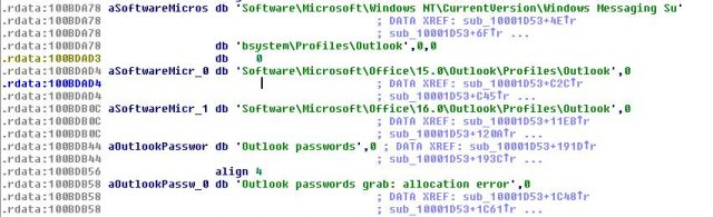 - 3 - Trickbot Malware Steal Password & Other Sensitive Data From Browsers