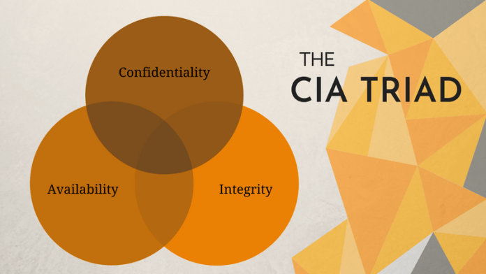 - CIA Triad - Most Important Consideration of Confidentiality,Integrity, Availability (CIA Triad) to Avoid Organization Data Breach
