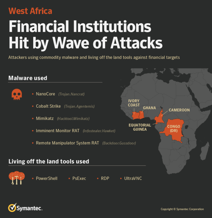 financial institutions  - SOK 2183 African Banking Infographic - Financial Institutions Targeted by Hackers With Multiple Malwares