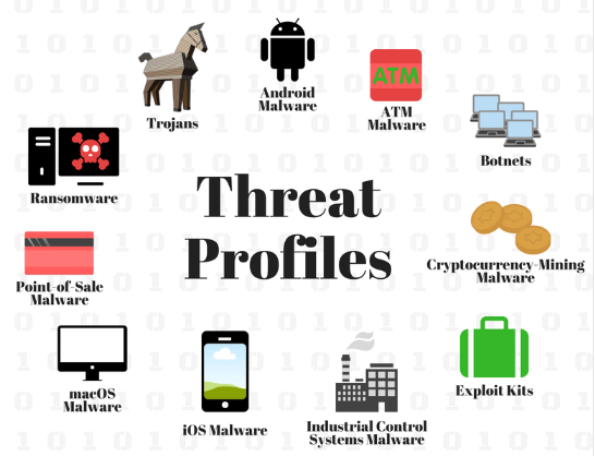 - image 5 - SOC Second Defense Phase – Understanding the Threat Profiles