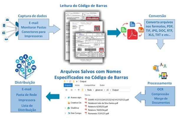 accuroute_renomear_aqruivos_baseado_no_codigo_de_barras