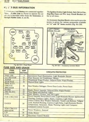 79' monte carlo fuse box  GBodyForum  '78'88 General