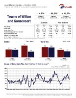 Towns-of-Wilton-Gansevoort