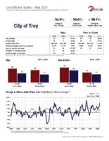 City-of-Troy