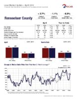 Rensselaer-County