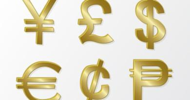 Foreign Currency Exchange Symbols
