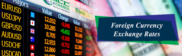 Live forex rate india