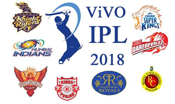 VIVO Indian Premier League 2018 Full Fixtures