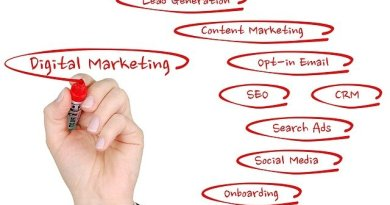 Top 4 Digital Marketing Tips for Success in 2021