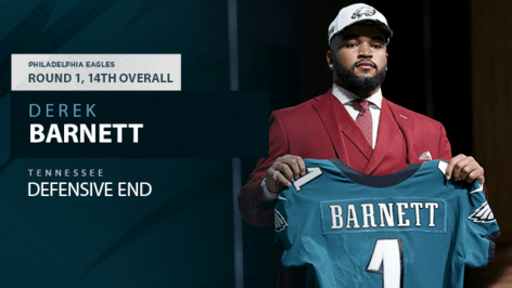 Evaluating First-Round Winners & Losers