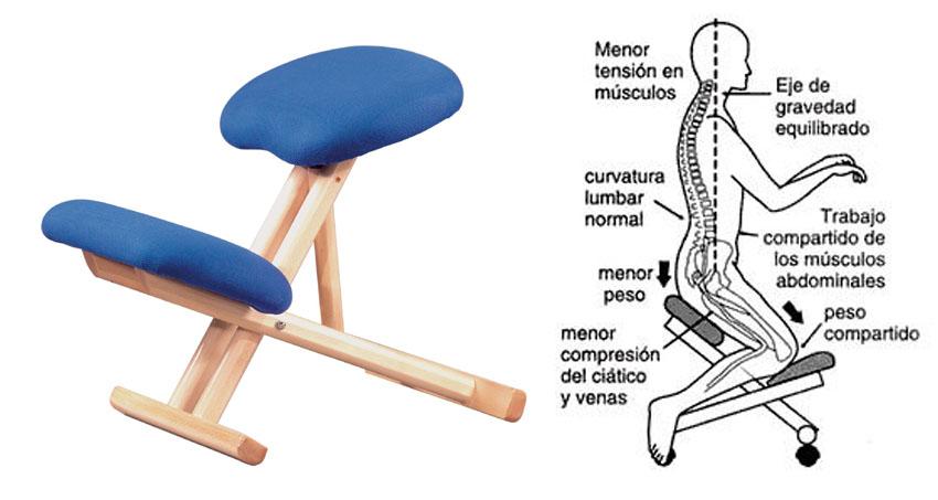 silla-ergonomica-japonesa