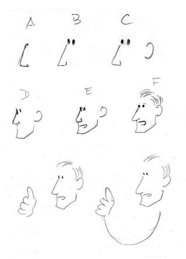 leccion2-manos-y-gestos-expresiones-cara-y-manos1