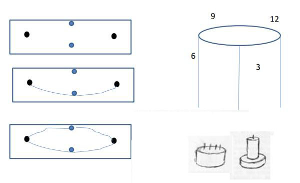 leccion05-escenarios-perspectiva-isometrica-cilindrov2