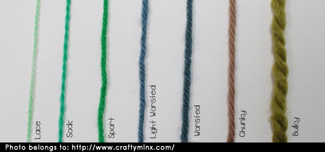 Yarns types, weight, symbol & category chart أنواع الخيوط و خاماتها و جدول بجميع أحجامها (3/6)