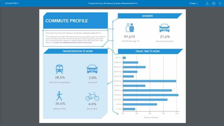 netsuite-geobusiness-Sales-Insights-infographic-commute-profile