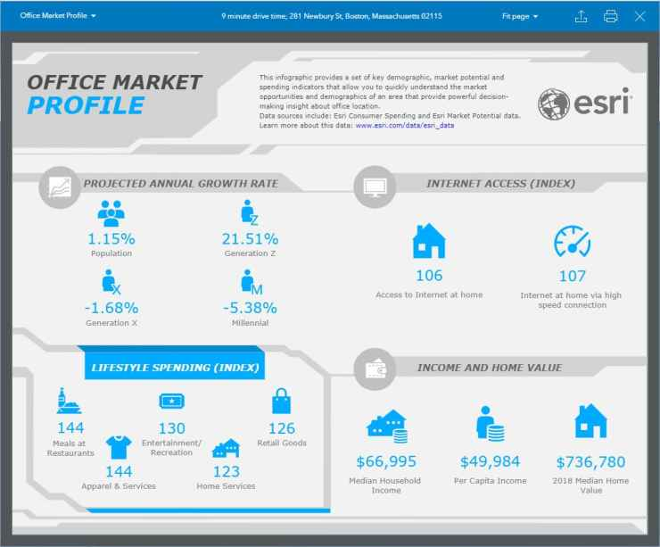 netsuite-geobusiness-Sales-Insights-infographic-office-market-profile