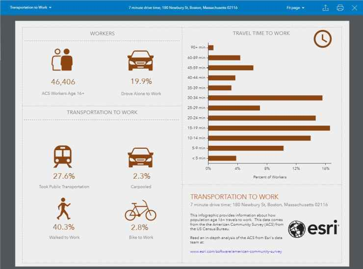 netsuite-geobusiness-Sales-Insights-infographic-transportation-to-work