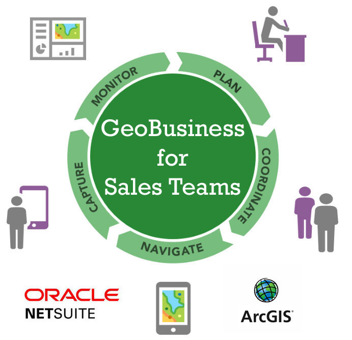 GeoBusiness for Sales Teams