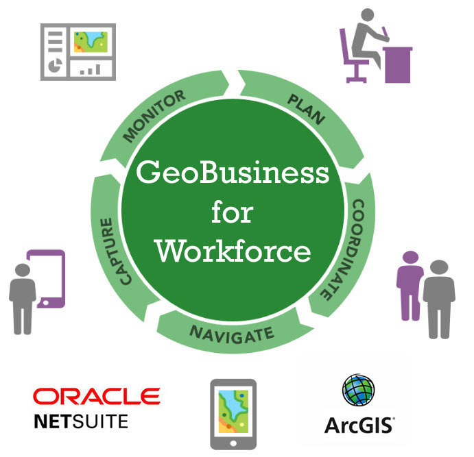 GeoBusiness for workforce