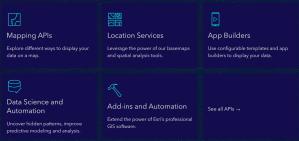The ArcGIS Platform is a Platform as a Service (PaaS)