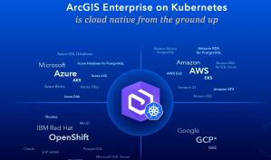 ArcGIS Enterprise on Kubernetes