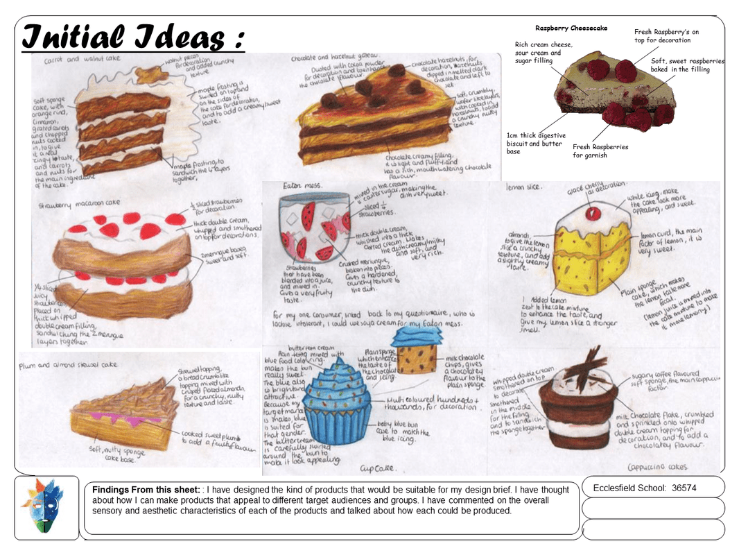 Food tech gcse coursework cover letter to business plan